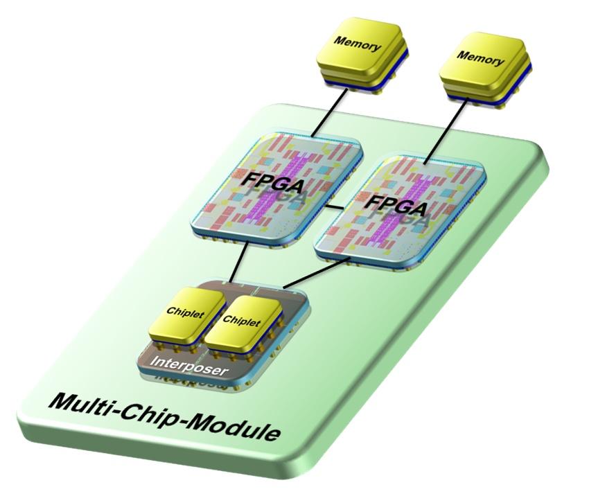 European Exascale Processor Memory Node Design | ExaNoDe