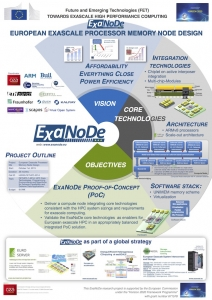 ExaNoDe Poster (PDF)